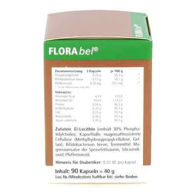 Florabel Kapseln  bei Apotheke.de bestellen