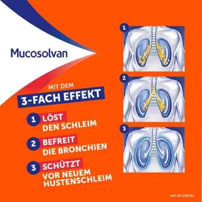 Mucosolvan Hustensaft 30mg/5ml Schleimlöser bei Husten  bei Apotheke.de bestellen