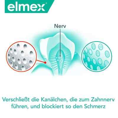 Elmex Sensitive Professional Zahnspülung  bei Apotheke.de bestellen