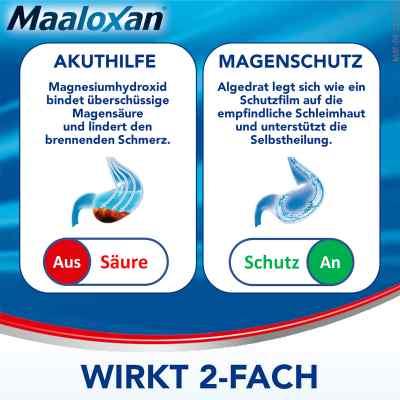 Maaloxan 25 mVal Suspension Beutel bei Sodbrennen  bei Apotheke.de bestellen
