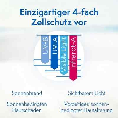 Ladival allergische Haut Gel Lsf 50+  bei Apotheke.de bestellen