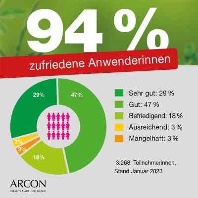 Bockshorn + Mikronährstoff Haarkapseln Tisane p  bei Apotheke.de bestellen