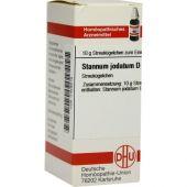 Stannum Jodat. D12 Globuli  bei Apotheke.de bestellen