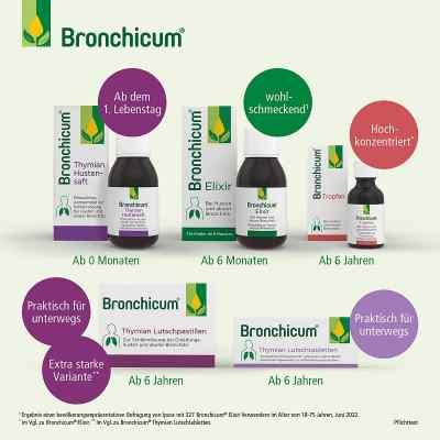 Bronchicum Thymian Lutschtabletten  bei Apotheke.de bestellen