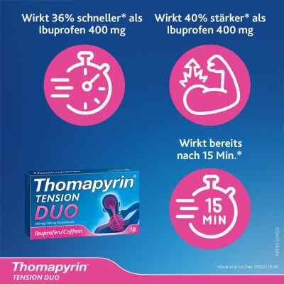Thomapyrin TENSION DUO 400mg/100mg bei Kopfschmerzen  bei Apotheke.de bestellen
