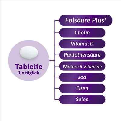 Femibion 1 Frühschwangerschaft Tabletten  bei Apotheke.de bestellen