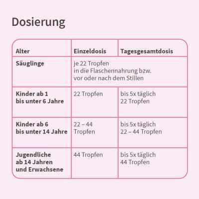 Velgastin Blähungen Suspension zum Einnehmen  bei Apotheke.de bestellen